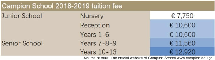 campion-tuition-fee-infomation_HbvpziP